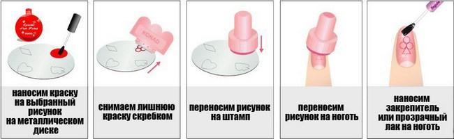 instruktion2