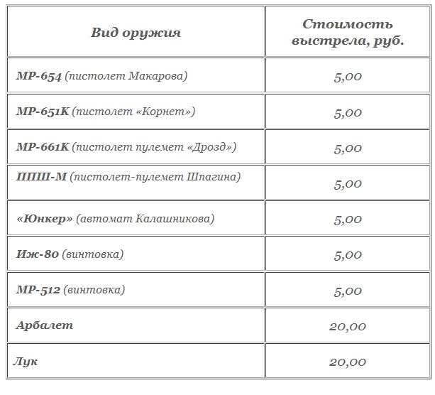 pnev tir price